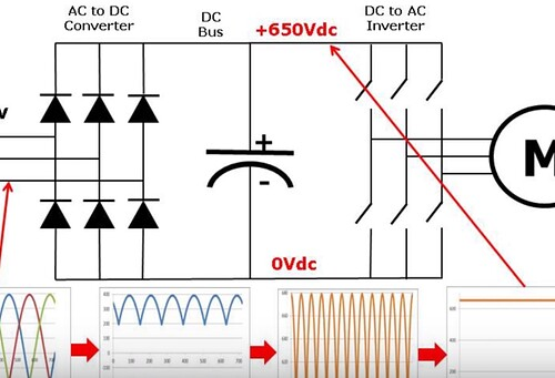 VFD- Variable Frequency Drive - Internal Circuitry