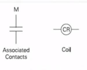 Control Logic Diagram - Coil Symbol