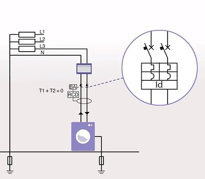 Residual Current Device _RCD_How it works