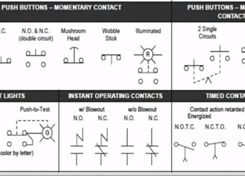 How to read Control circuit - decision device symbols