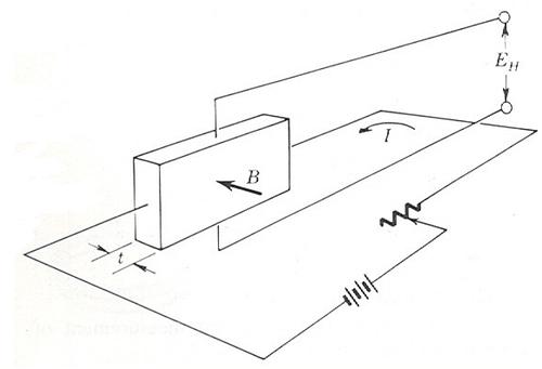 hall effect trasducer