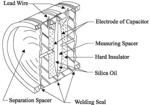 capacitive cell