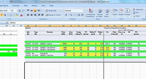 CV calculation excel tool