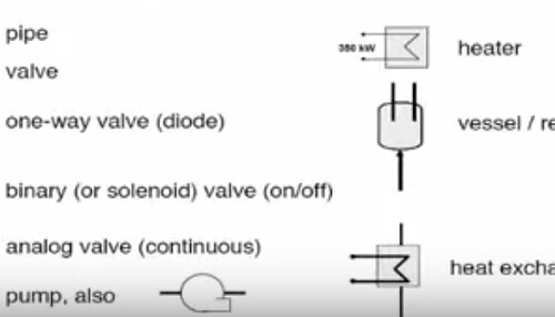 examples of P&ID symbols
