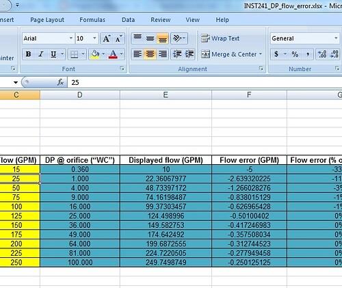 Orifice plate calculation spreadsheet