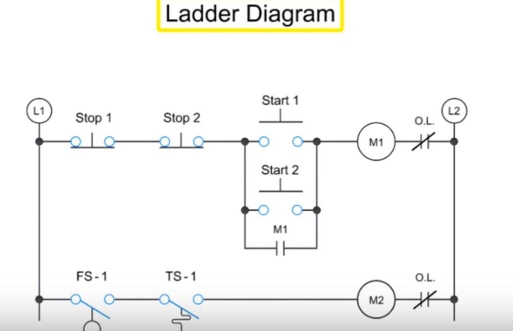 What Is Ladder Diagram Plc, Ladder Wiring Diagram