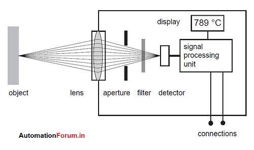 pyrometer2