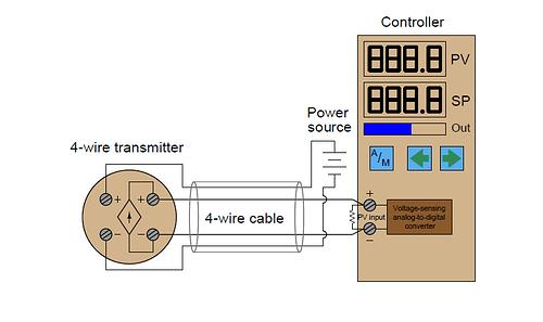 4wire transmitter