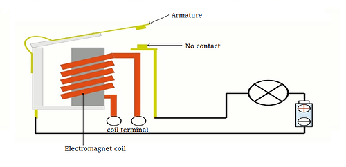 relay control switch