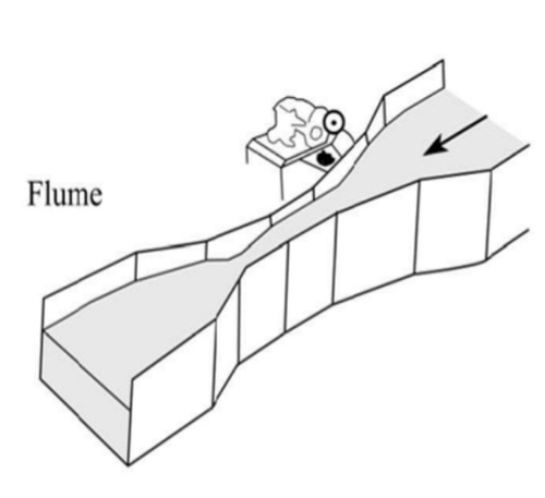 flume open channel flow measurement