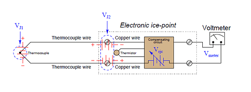 cold junction compensation, icepoint module