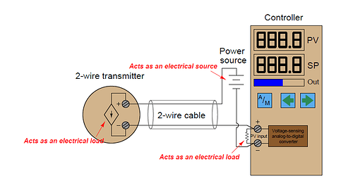 2 wire connection
