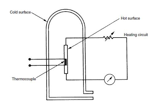 thermocouple gauge