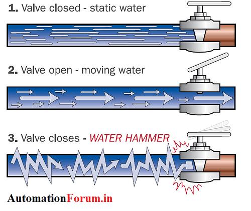 water%20hammer