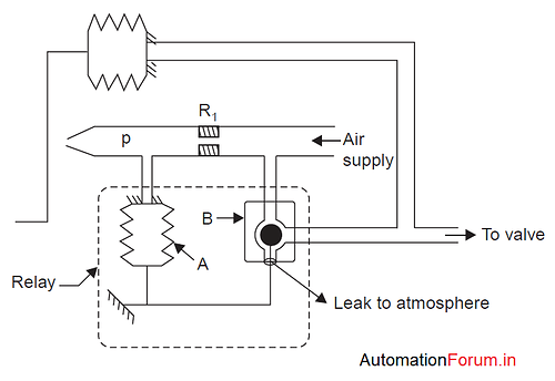 pneumatic%20realy