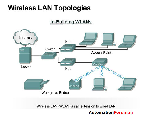 wireless%20LAN