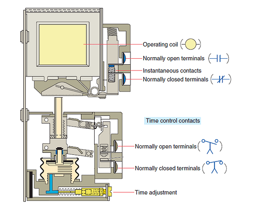 pneumatic plc timers
