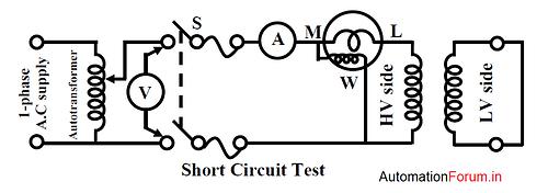 transshortcirct