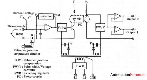 thermocouple signal converter
