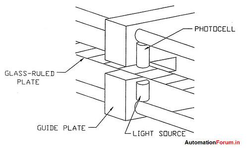 optical%20enc