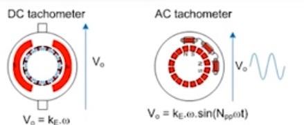 Tacho Meter - Motor Speed measuring device