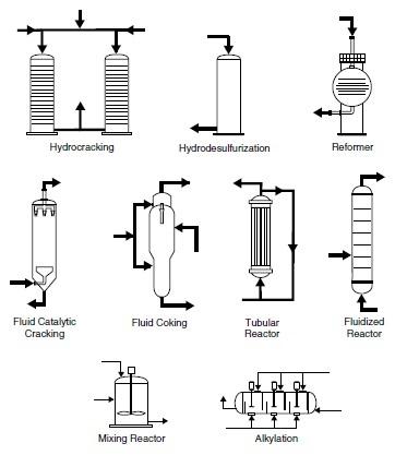 Reactor Symbols