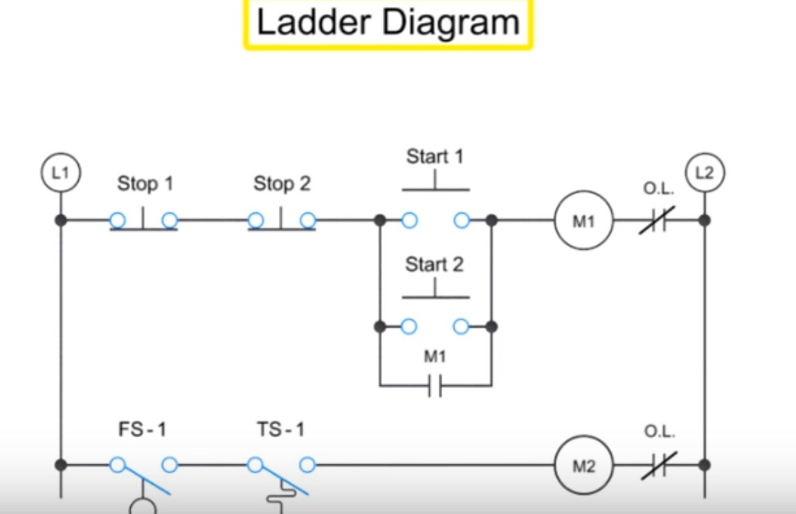 What Is Ladder Diagram Plc Programmable Logic Controllers Industrial Automation Plc Programming Scada Pid Control System
