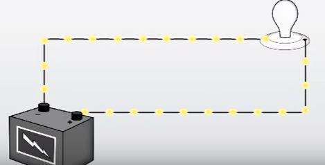 Direct current vs Alternating current