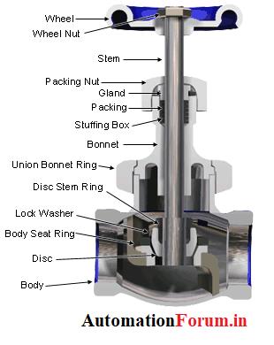 valve%20parts
