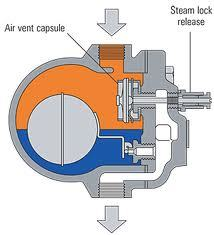 ball type steam trap