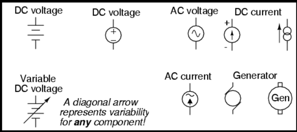 Electrical Symbols Important, What Do The Symbols On A Wiring Diagram Mean