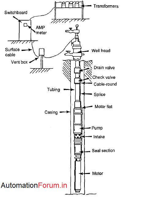 submersible%20pump