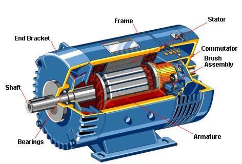 electric-motors-components