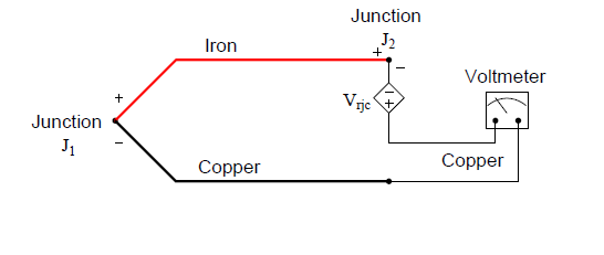 thermocouple compensation