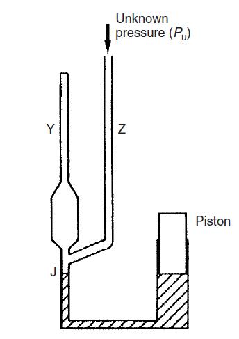 McLeod gauge