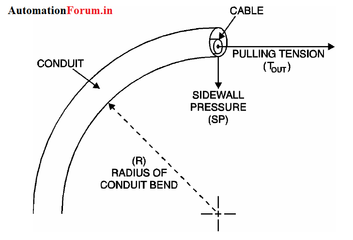 cable%20pulling