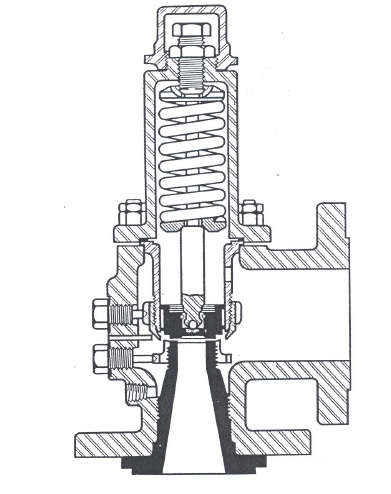 safety%20nozzle