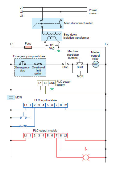 plc safety circuitry
